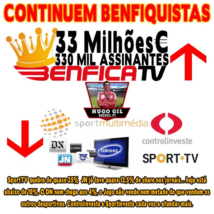 Benfica TV continua a mexer no mercado