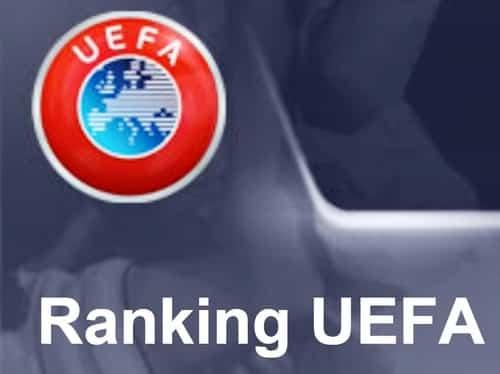 Benfica faz 34% dos pontos no Ranking e Sporting apenas 10%
